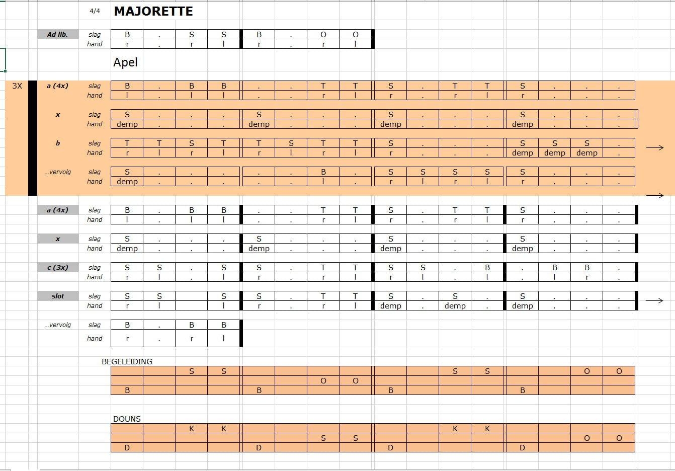 Djembe notatie Majorette